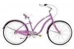 Комфортный велосипед Trek Wasabi 3 (2008)